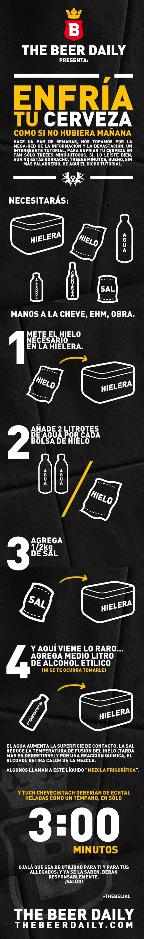 infografc3ada